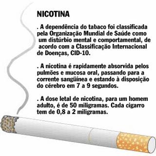 Informações sobre a nicotina
