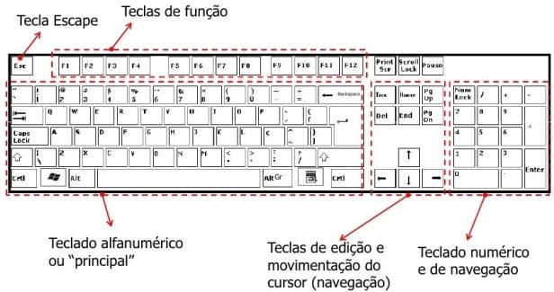 conhecendo-teclado