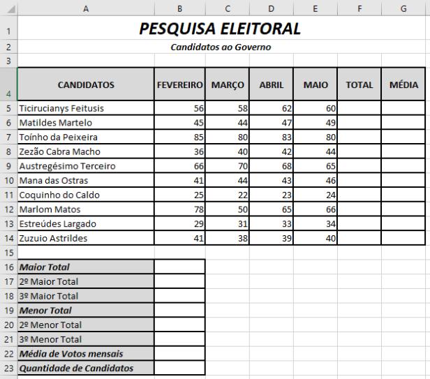 pesquisa-eleitoral